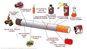 Bahaya dan Kerugian Merokok